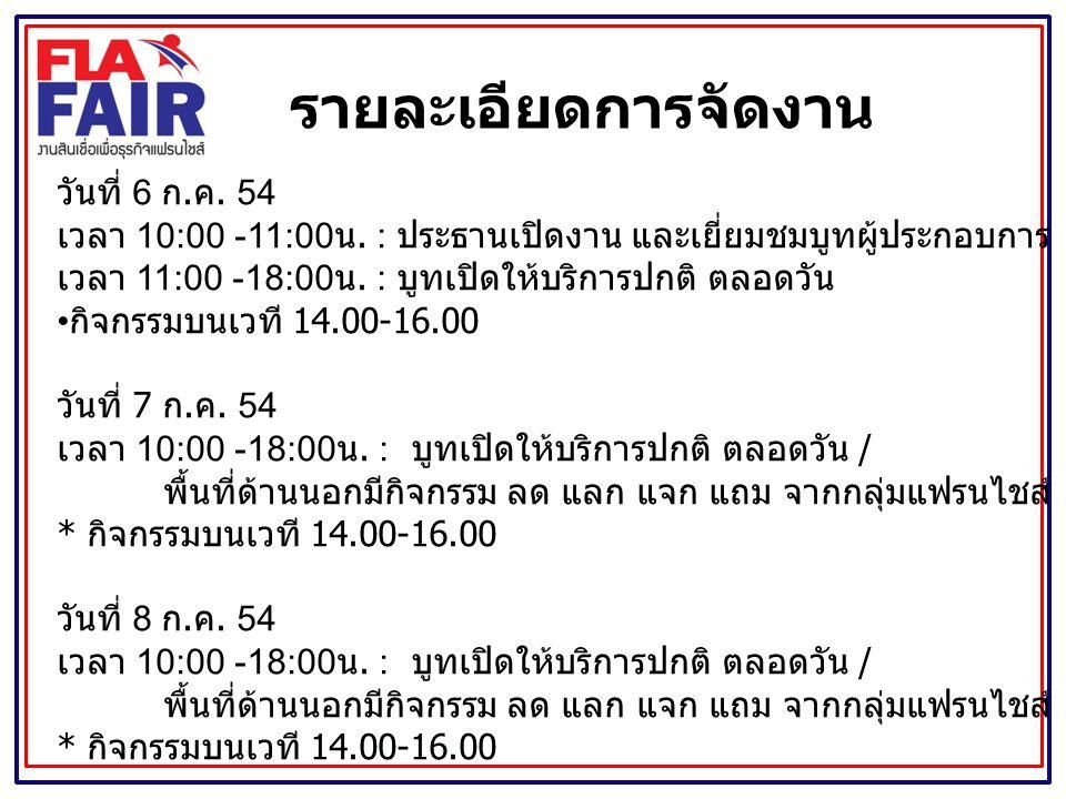 รายละเอียดการจัดงาน วันที่ 6 ก. ค. 54 เวลา 10:00 -11:00 น. : ประธานเปิดงาน และเยี่ยมชมบูทผู้ประกอบการ เวลา 11:00 -18:00 น. : บูทเปิดให้บริการปกติ ตลอด