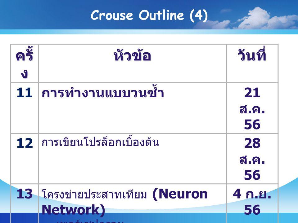 Crouse Outline (4) ครั้ ง หัวข้อวันที่ 11 การทำงานแบบวนซ้ำ 21 ส.