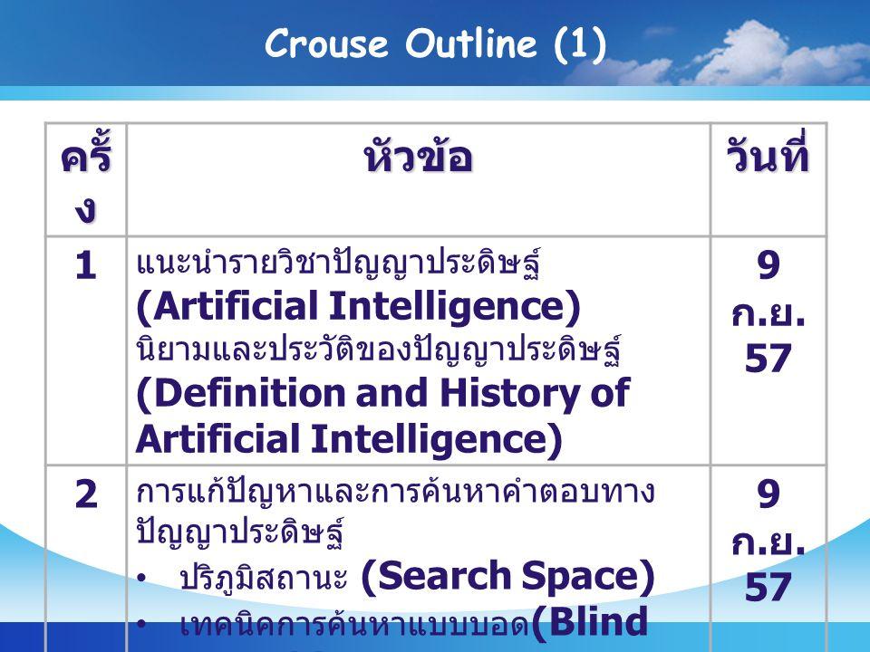 Crouse Outline (1) ครั้ ง หัวข้อวันที่ 1 แนะนำรายวิชาปัญญาประดิษฐ์ (Artificial Intelligence) นิยามและประวัติของปัญญาประดิษฐ์ (Definition and History of Artificial Intelligence) 9ก.ย.579ก.ย.57 2 การแก้ปัญหาและการค้นหาคำตอบทาง ปัญญาประดิษฐ์ ปริภูมิสถานะ (Search Space) เทคนิคการค้นหาแบบบอด (Blind Search) 9ก.ย.579ก.ย.57 3 การแก้ปัญหาและการค้นหาคำตอบทาง ปัญญาประดิษฐ์ เทคนิคการค้นหาแบบฮิวริสติก (Heuristics Search) ก.ย.57ก.ย.57