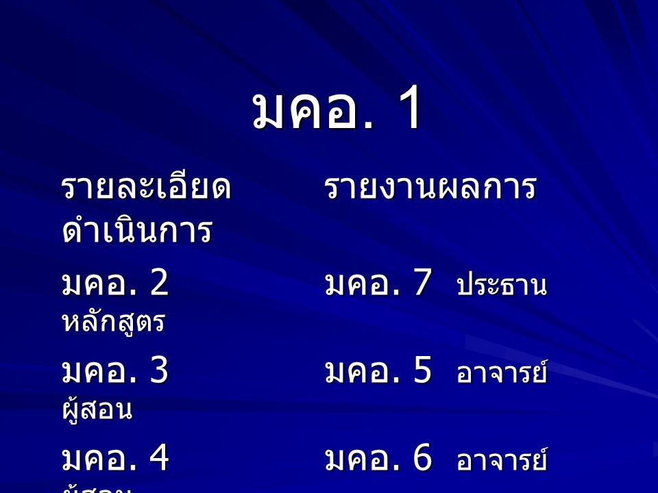 รายละเอียดรายงานผลการ ดำเนินการ มคอ. 2 มคอ. 7 ประธาน หลักสูตร มคอ.