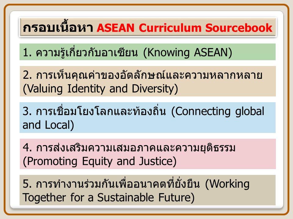 กรอบเนื้อหา ASEAN Curriculum Sourcebook 1. ความรู้เกี่ยวกับอาเซียน (Knowing ASEAN) 2. การเห็นคุณค่าของอัตลักษณ์และความหลากหลาย (Valuing Identity and D