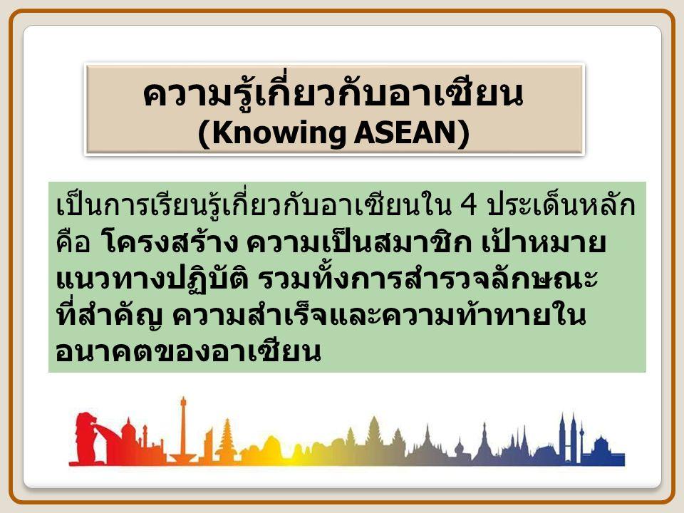 ความรู้เกี่ยวกับอาเซียน (Knowing ASEAN) ความรู้เกี่ยวกับอาเซียน (Knowing ASEAN) เป็นการเรียนรู้เกี่ยวกับอาเซียนใน 4 ประเด็นหลัก คือ โครงสร้าง ความเป็นสมาชิก เป้าหมาย แนวทางปฏิบัติ รวมทั้งการสำรวจลักษณะ ที่สำคัญ ความสำเร็จและความท้าทายใน อนาคตของอาเซียน