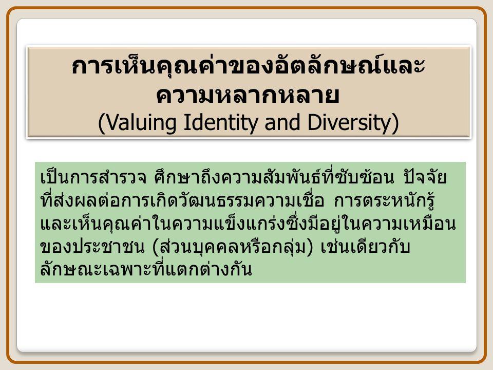 การเห็นคุณค่าของอัตลักษณ์และ ความหลากหลาย (Valuing Identity and Diversity) การเห็นคุณค่าของอัตลักษณ์และ ความหลากหลาย (Valuing Identity and Diversity) เป็นการสำรวจ ศึกษาถึงความสัมพันธ์ที่ซับซ้อน ปัจจัย ที่ส่งผลต่อการเกิดวัฒนธรรมความเชื่อ การตระหนักรู้ และเห็นคุณค่าในความแข็งแกร่งซึ่งมีอยู่ในความเหมือน ของประชาชน (ส่วนบุคคลหรือกลุ่ม) เช่นเดียวกับ ลักษณะเฉพาะที่แตกต่างกัน