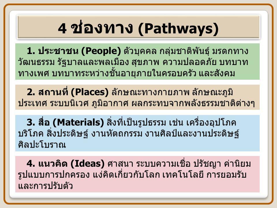 4 ช่องทาง (Pathways) 1. ประชาชน (People) ตัวบุคคล กลุ่มชาติพันธุ์ มรดกทาง วัฒนธรรม รัฐบาลและพลเมือง สุขภาพ ความปลอดภัย บทบาท ทางเพศ บทบาทระหว่างชั้นอา