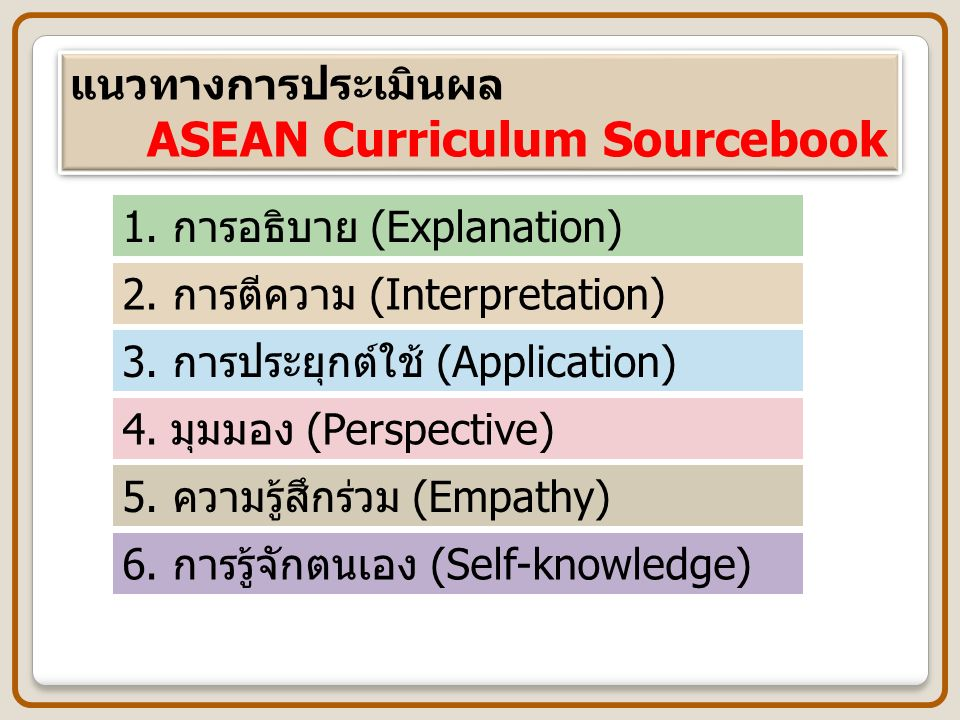 แนวทางการประเมินผล ASEAN Curriculum Sourcebook แนวทางการประเมินผล ASEAN Curriculum Sourcebook 1. การอธิบาย (Explanation) 2. การตีความ (Interpretation)