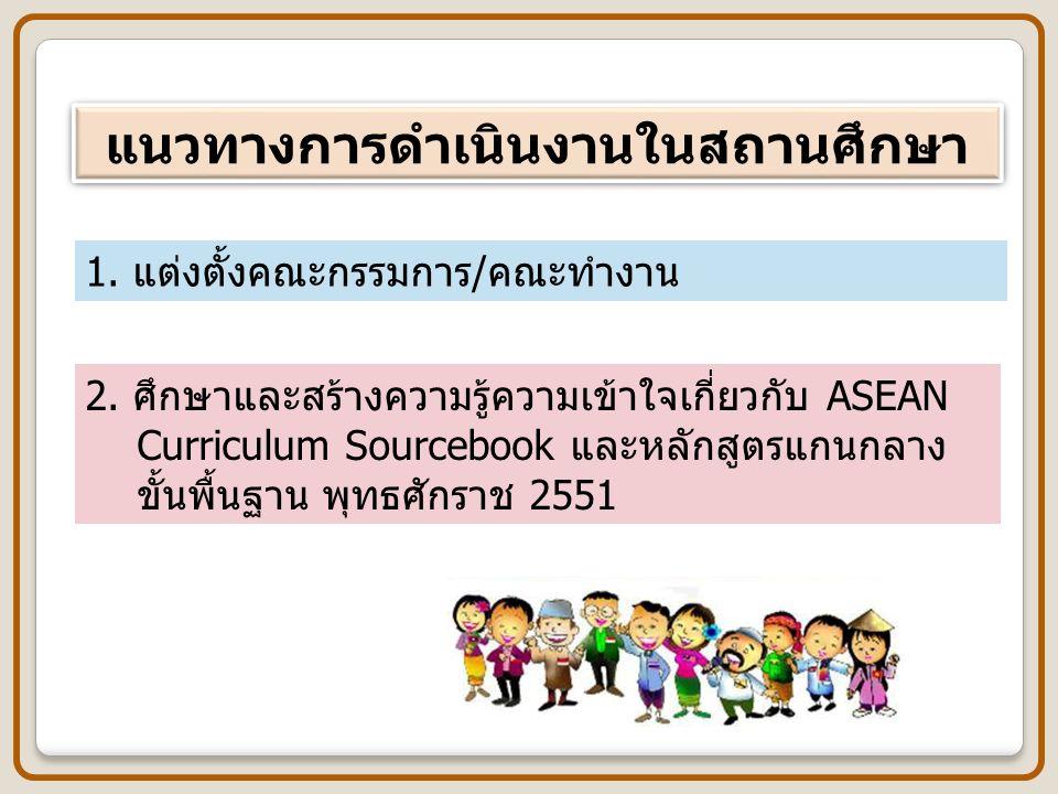 แนวทางการดำเนินงานในสถานศึกษา 1. แต่งตั้งคณะกรรมการ/คณะทำงาน 2. ศึกษาและสร้างความรู้ความเข้าใจเกี่ยวกับ ASEAN Curriculum Sourcebook และหลักสูตรแกนกลาง