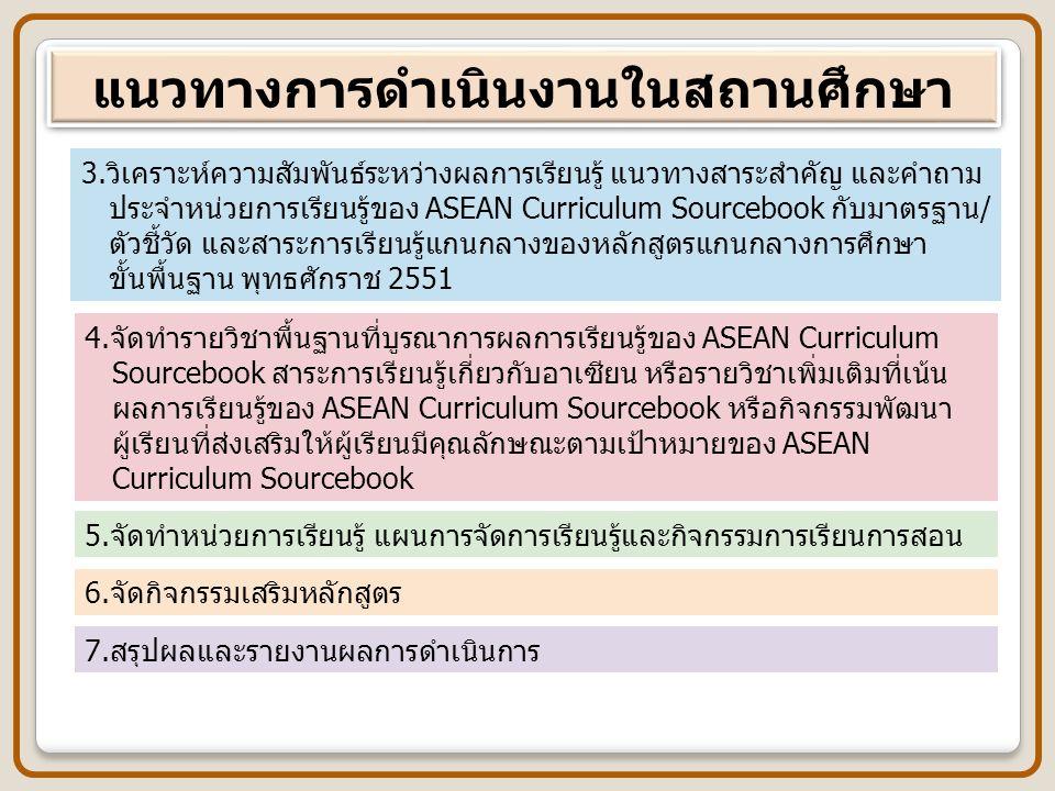 แนวทางการดำเนินงานในสถานศึกษา 3.วิเคราะห์ความสัมพันธ์ระหว่างผลการเรียนรู้ แนวทางสาระสำคัญ และคำถาม ประจำหน่วยการเรียนรู้ของ ASEAN Curriculum Sourceboo