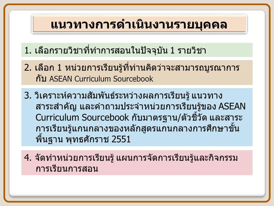 แนวทางการดำเนินงานรายบุคคล 1. เลือกรายวิชาที่ทำการสอนในปัจจุบัน 1 รายวิชา 2. เลือก 1 หน่วยการเรียนรู้ที่ท่านคิดว่าจะสามารถบูรณาการ กับ ASEAN Curriculu
