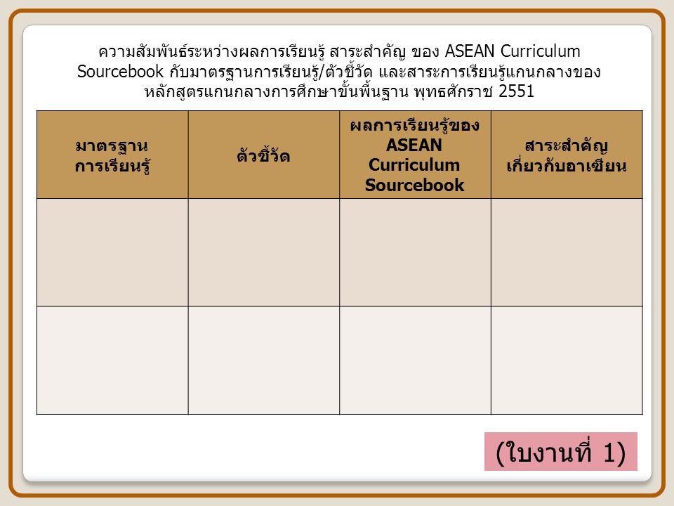 ความสัมพันธ์ระหว่างผลการเรียนรู้ สาระสำคัญ ของ ASEAN Curriculum Sourcebook กับมาตรฐานการเรียนรู้/ตัวชี้วัด และสาระการเรียนรู้แกนกลางของ หลักสูตรแกนกลางการศึกษาขั้นพื้นฐาน พุทธศักราช 2551 มาตรฐาน การเรียนรู้ ตัวชี้วัด ผลการเรียนรู้ของ ASEAN Curriculum Sourcebook สาระสำคัญ เกี่ยวกับอาเซียน (ใบงานที่ 1)