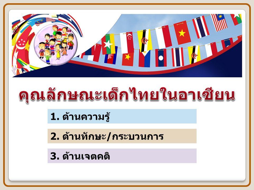 ด้านความรู้ 1.มีความรู้เกี่ยวกับประเทศอาเซียนในด้าน การเมือง เศรษฐกิจ สังคมและวัฒนธรรม 2.
