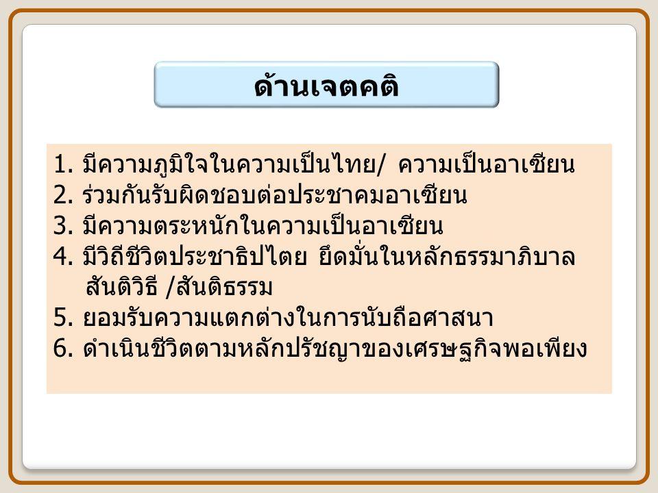 ด้านเจตคติ 1. มีความภูมิใจในความเป็นไทย/ ความเป็นอาเซียน 2. ร่วมกันรับผิดชอบต่อประชาคมอาเซียน 3. มีความตระหนักในความเป็นอาเซียน 4. มีวิถีชีวิตประชาธิป