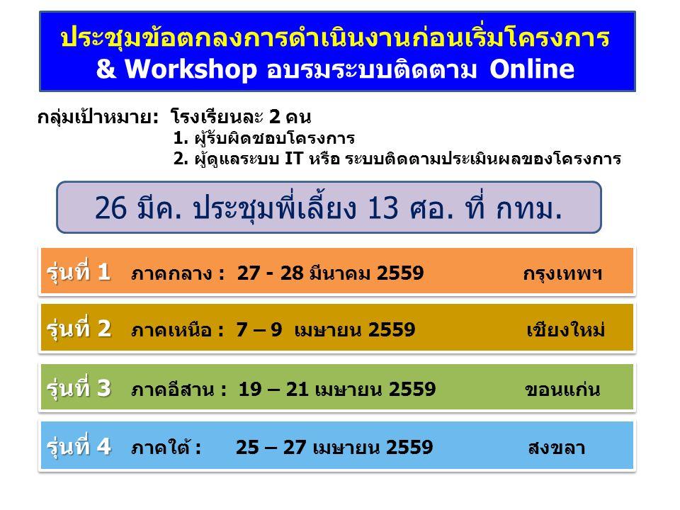 ประชุมข้อตกลงการดำเนินงานก่อนเริ่มโครงการ & Workshop อบรมระบบติดตาม Online รุ่นที่ 1 รุ่นที่ 1 ภาคกลาง : 27 - 28 มีนาคม 2559 กรุงเทพฯ รุ่นที่ 2 รุ่นที่ 2 ภาคเหนือ : 7 – 9 เมษายน 2559 เชียงใหม่ รุ่นที่ 3 รุ่นที่ 3 ภาคอีสาน : 19 – 21 เมษายน 2559 ขอนแก่น รุ่นที่ 4 รุ่นที่ 4 ภาคใต้ : 25 – 27 เมษายน 2559 สงขลา กลุ่มเป้าหมาย: โรงเรียนละ 2 คน 1.