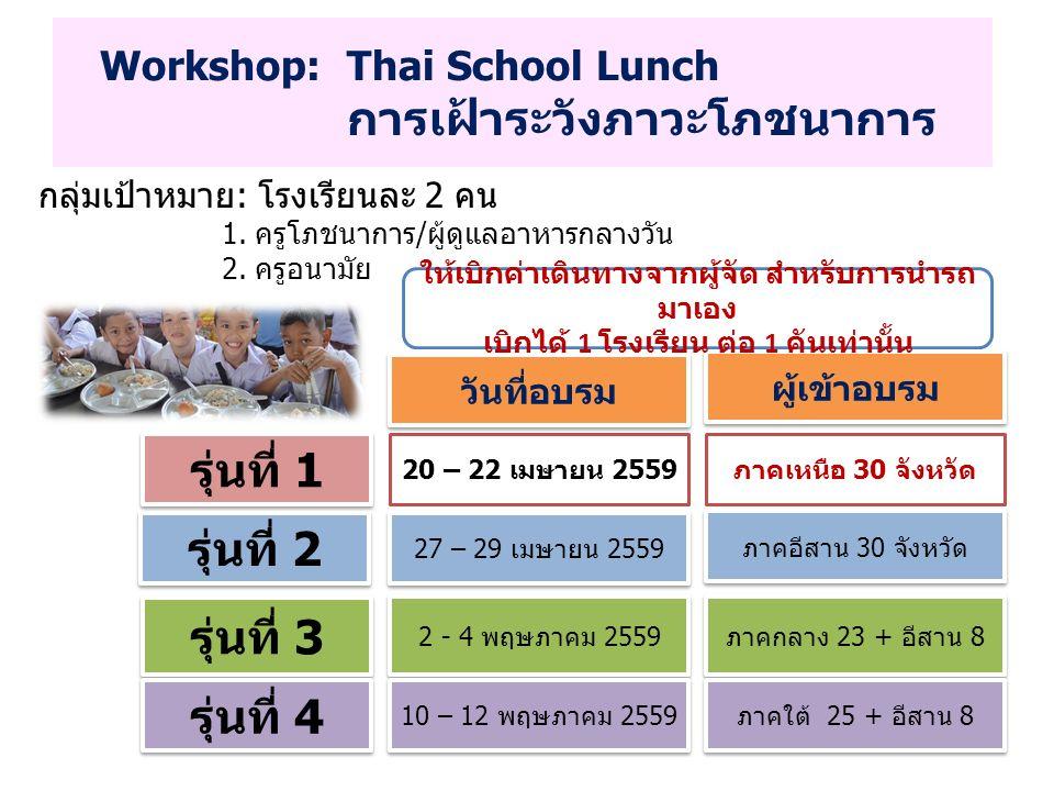 Workshop: Thai School Lunch การเฝ้าระวังภาวะโภชนาการ กลุ่มเป้าหมาย: โรงเรียนละ 2 คน 1. ครูโภชนาการ/ผู้ดูแลอาหารกลางวัน 2. ครูอนามัย วันที่อบรม ผู้เข้า