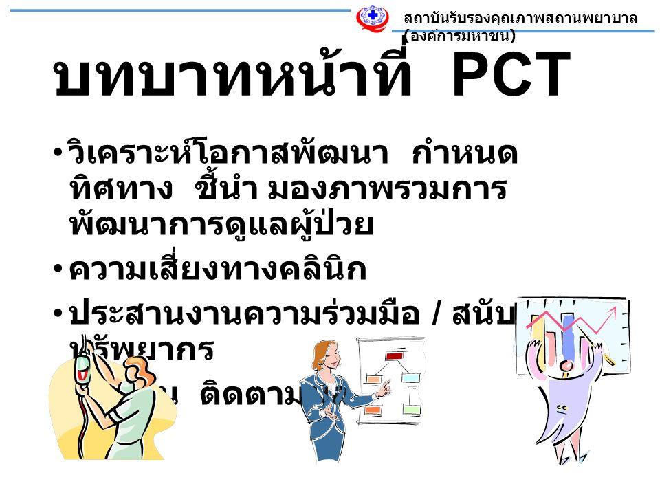 สถาบันรับรองคุณภาพสถานพยาบาล ( องค์การมหาชน ) บทบาทหน้าที่ PCT วิเคราะห์โอกาสพัฒนา กำหนด ทิศทาง ชี้นำ มองภาพรวมการ พัฒนาการดูแลผู้ป่วย ความเสี่ยงทางคลินิก ประสานงานความร่วมมือ / สนับสนุน ทรัพยากร ประเมิน ติดตามผล