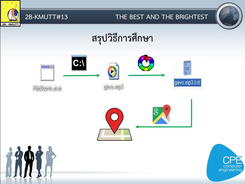 2B-KMUTT#13THE BEST AND THE BRIGHTEST สรุปวิธีการศึกษา