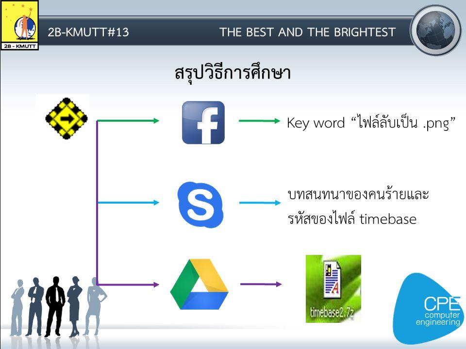2B-KMUTT#13THE BEST AND THE BRIGHTEST Key word ไฟล์ลับเป็น.png บทสนทนาของคนร้ายและ รหัสของไฟล์ timebase สรุปวิธีการศึกษา