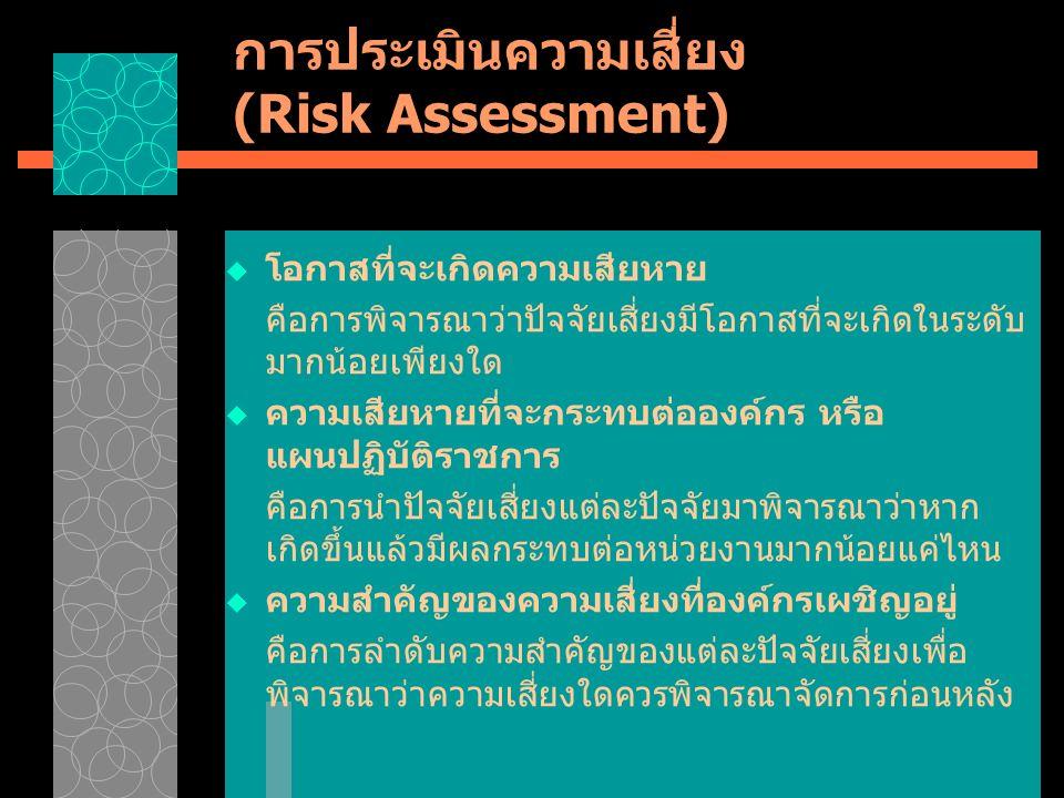 การประเมินความเสี่ยง (Risk Assessment)  โอกาสที่จะเกิดความเสียหาย คือการพิจารณาว่าปัจจัยเสี่ยงมีโอกาสที่จะเกิดในระดับ มากน้อยเพียงใด  ความเสียหายที่จะกระทบต่อองค์กร หรือ แผนปฏิบัติราชการ คือการนำปัจจัยเสี่ยงแต่ละปัจจัยมาพิจารณาว่าหาก เกิดขึ้นแล้วมีผลกระทบต่อหน่วยงานมากน้อยแค่ไหน  ความสำคัญของความเสี่ยงที่องค์กรเผชิญอยู่ คือการลำดับความสำคัญของแต่ละปัจจัยเสี่ยงเพื่อ พิจารณาว่าความเสี่ยงใดควรพิจารณาจัดการก่อนหลัง