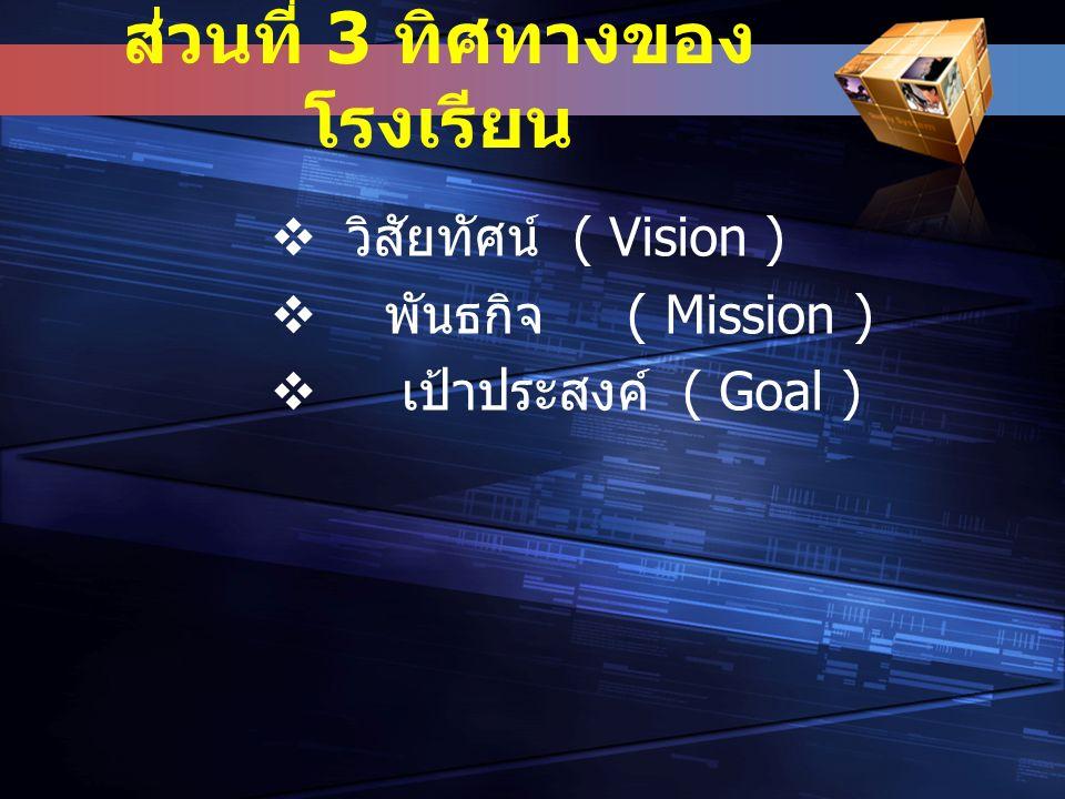 ส่วนที่ 3 ทิศทางของ โรงเรียน  วิสัยทัศน์ ( Vision )  พันธกิจ ( Mission )  เป้าประสงค์ ( Goal )
