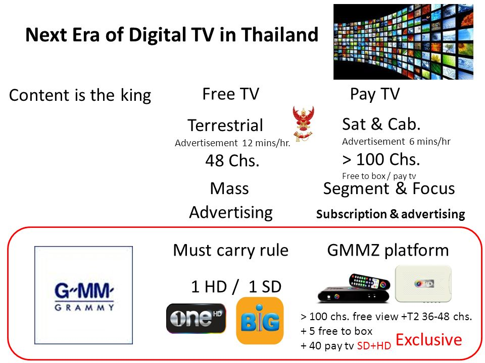 Next Era of Digital TV in Thailand Content is the king Free TVPay TV 48 Chs. Terrestrial Advertisement 12 mins/hr. Sat & Cab. Advertisement 6 mins/hr