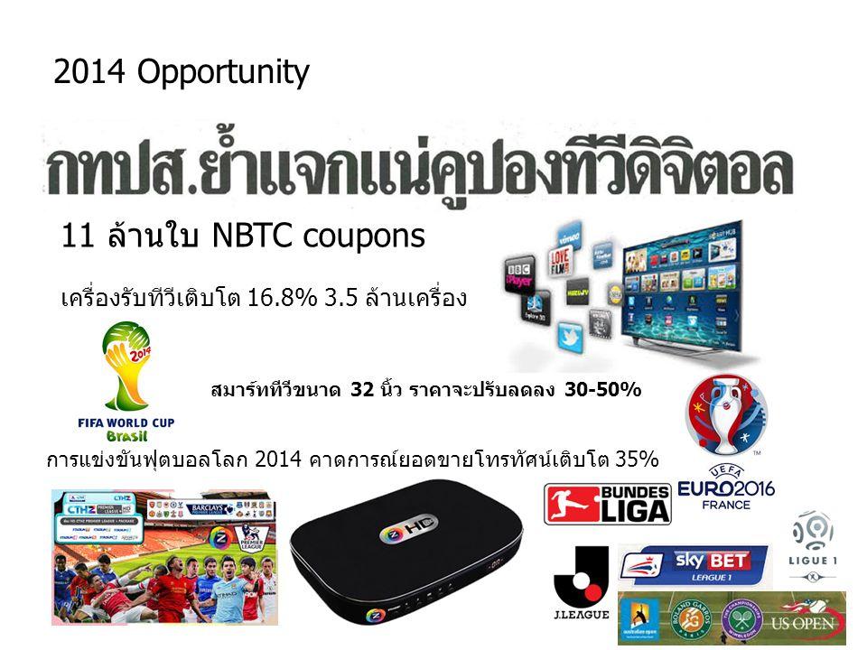 2014 Opportunity 11 ล้านใบ NBTC coupons การแข่งขันฟุตบอลโลก 2014 คาดการณ์ยอดขายโทรทัศน์เติบโต 35% สมาร์ททีวีขนาด 32 นิ้ว ราคาจะปรับลดลง 30-50% เครื่องรับทีวีเติบโต 16.8% 3.5 ล้านเครื่อง