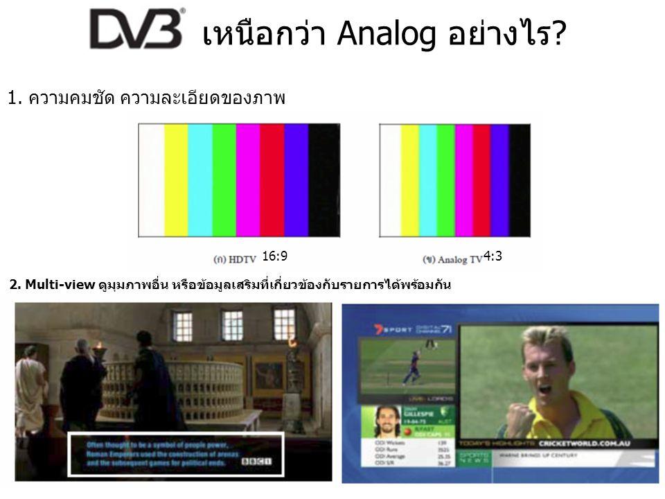 เหนือกว่า Analog อย่างไร. 1. ความคมชัด ความละเอียดของภาพ 2.
