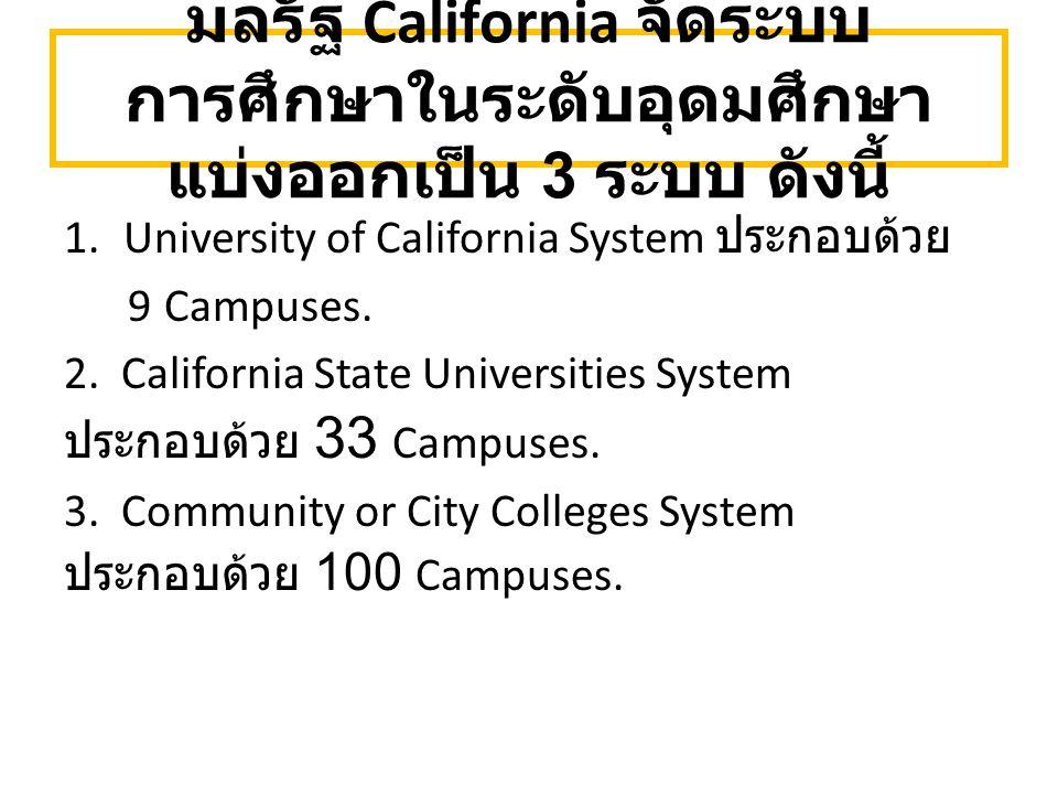 มลรัฐ California จัดระบบ การศึกษาในระดับอุดมศึกษา แบ่งออกเป็น 3 ระบบ ดังนี้ 1.University of California System ประกอบด้วย 9 Campuses.