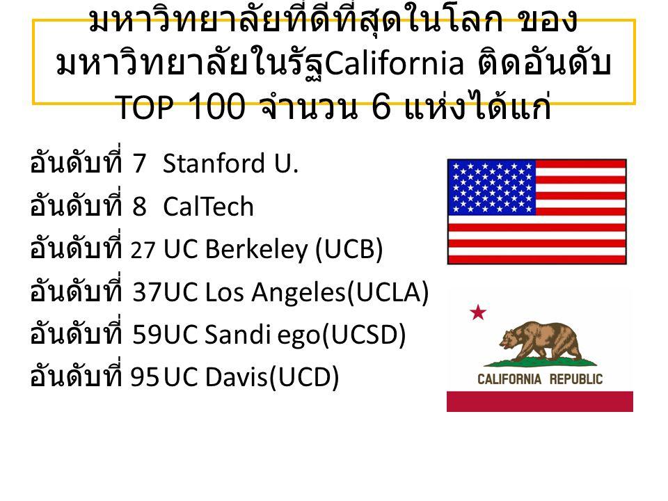 มหาวิทยาลัยที่ดีที่สุดในโลก ของ มหาวิทยาลัยในรัฐ California ติดอันดับ TOP 100 จำนวน 6 แห่งได้แก่ อันดับที่ 7Stanford U.