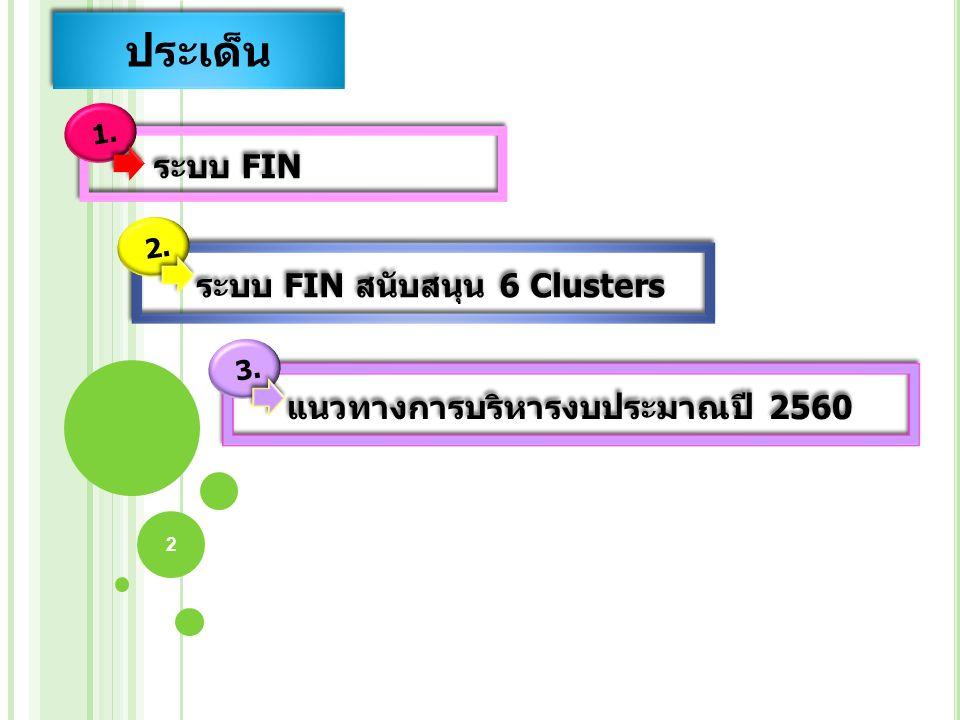 2 ระบบ FIN ประเด็น 1. ระบบ FIN สนับสนุน 6 Clusters 2. แนวทางการบริหารงบประมาณปี 2560 3.