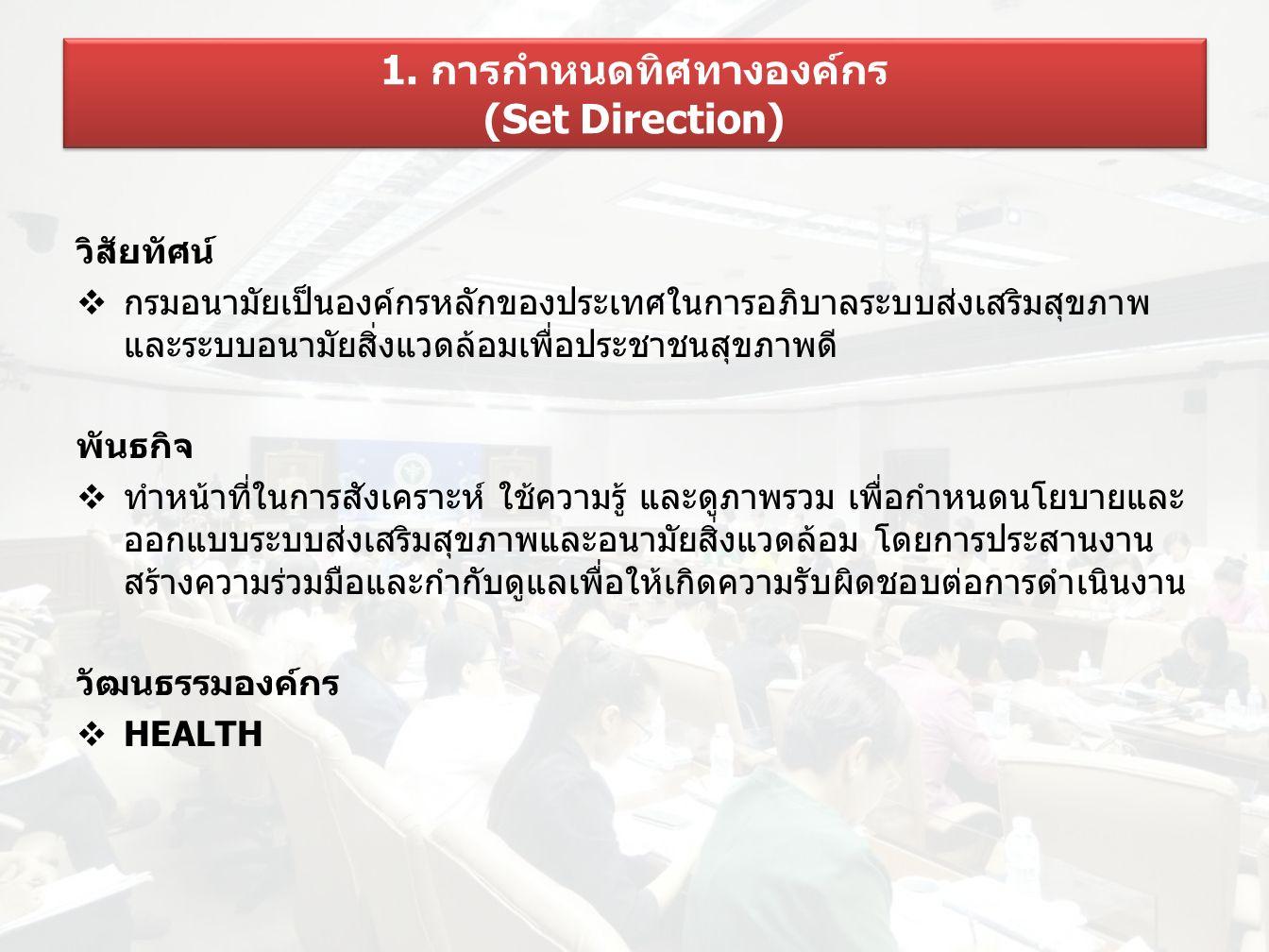 1. การกำหนดทิศทางองค์กร (Set Direction) วิสัยทัศน์  กรมอนามัยเป็นองค์กรหลักของประเทศในการอภิบาลระบบส่งเสริมสุขภาพ และระบบอนามัยสิ่งแวดล้อมเพื่อประชาช
