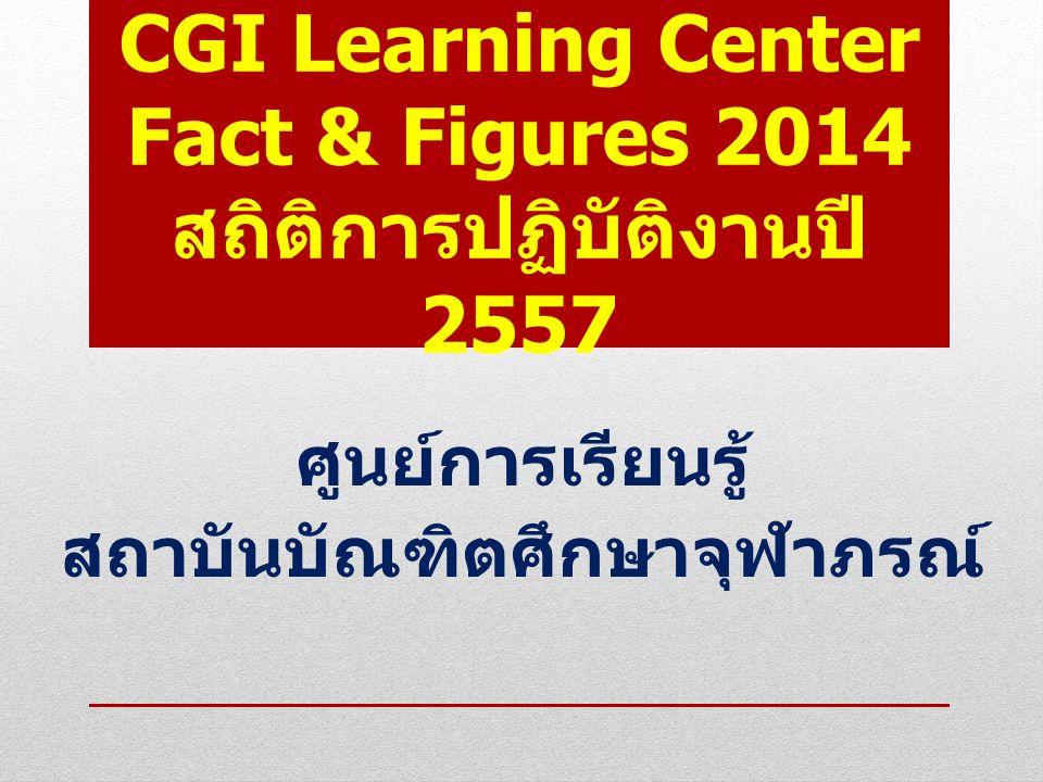 CGI Learning Center Fact & Figures 2014 สถิติการปฏิบัติงานปี 2557 ศูนย์การเรียนรู้ สถาบันบัณฑิตศึกษาจุฬาภรณ์