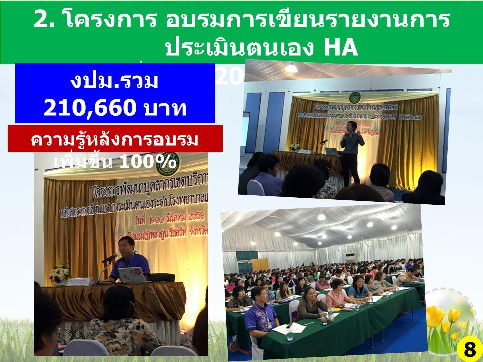 2. โครงการ อบรมการเขียนรายงานการ ประเมินตนเอง HA วันที่ 19 – 20 มีนาคม 2558 8 งปม.