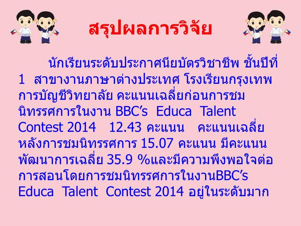 สรุปผลการวิจัย นักเรียนระดับประกาศนียบัตรวิชาชีพ ชั้นปีที่ 1 สาขางานภาษาต่างประเทศ โรงเรียนกรุงเทพ การบัญชีวิทยาลัย คะแนนเฉลี่ยก่อนการชม นิทรรศการในงาน BBC's Educa Talent Contest 2014 12.43 คะแนน คะแนนเฉลี่ย หลังการชมนิทรรศการ 15.07 คะแนน มีคะแนน พัฒนาการเฉลี่ย 35.9 % และมีความพึงพอใจต่อ การสอนโดยการชมนิทรรศการในงาน BBC's Educa Talent Contest 2014 อยู่ในระดับมาก