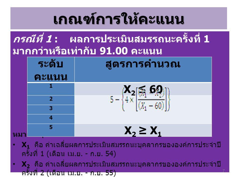เกณฑ์การให้คะแนน กรณีที่ 1 : ผลการประเมินสมรรถนะครั้งที่ 1 มากกว่าหรือเท่ากับ 91.00 คะแนน หมายเหตุ : X 1 คือ ค่าเฉลี่ยผลการประเมินสมรรถนะบุคลากรขององค