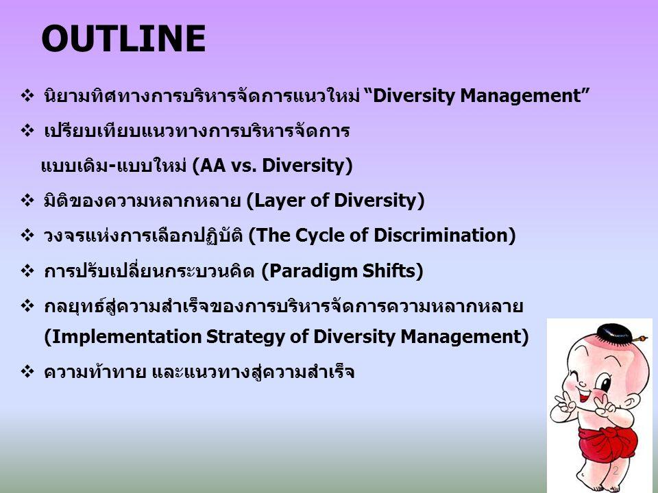 OUTLINE  นิยามทิศทางการบริหารจัดการแนวใหม่ Diversity Management  เปรียบเทียบแนวทางการบริหารจัดการ แบบเดิม-แบบใหม่ (AA vs.