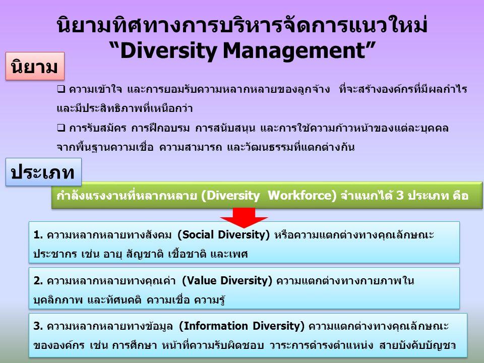 นิยามทิศทางการบริหารจัดการแนวใหม่ Diversity Management  ความเข้าใจ และการยอมรับความหลากหลายของลูกจ้าง ที่จะสร้างองค์กรที่มีผลกำไร และมีประสิทธิภาพที่เหนือกว่า  การรับสมัคร การฝึกอบรม การสนับสนุน และการใช้ความก้าวหน้าของแต่ละบุคคล จากพื้นฐานความเชื่อ ความสามารถ และวัฒนธรรมที่แตกต่างกัน กำลังแรงงานที่หลากหลาย (Diversity Workforce) จำแนกได้ 3 ประเภท คือ 1.