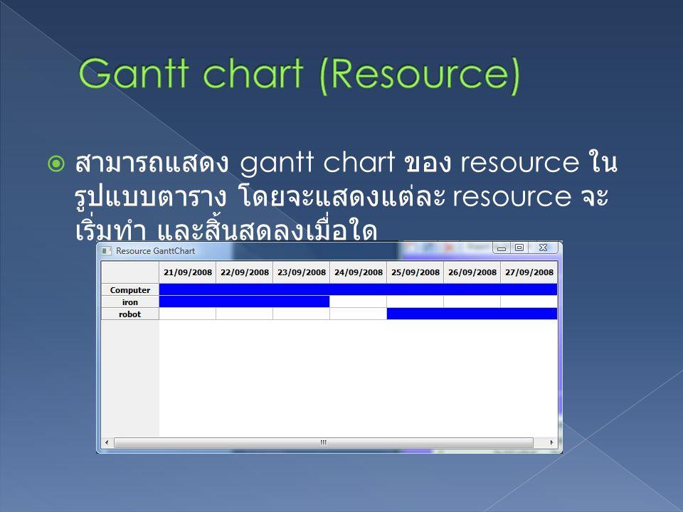  สามารถแสดง gantt chart ของ resource ใน รูปแบบตาราง โดยจะแสดงแต่ละ resource จะ เริ่มทำ และสิ้นสุดลงเมื่อใด
