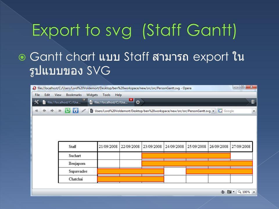  Gantt chart แบบ Staff สามารถ export ใน รูปแบบของ SVG
