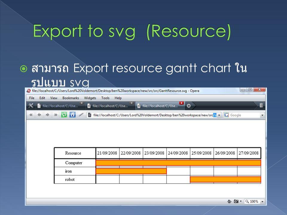  สามารถ Export resource gantt chart ใน รูปแบบ svg
