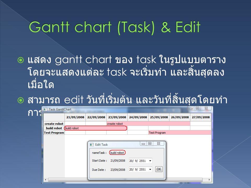  แสดง gantt chart ของ task ในรูปแบบตาราง โดยจะแสดงแต่ละ task จะเริ่มทำ และสิ้นสุดลง เมื่อใด  สามารถ edit วันที่เริ่มต้น และวันที่สิ้นสุดโดยทำ การคลิกขวาจาก task ในตาราง