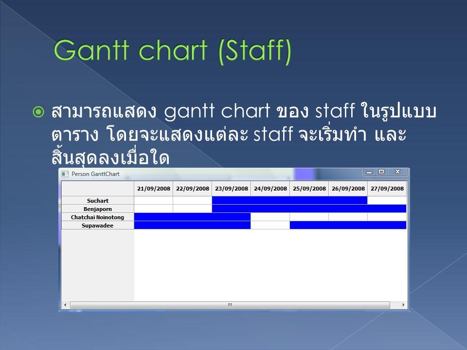  สามารถแสดง gantt chart ของ staff ในรูปแบบ ตาราง โดยจะแสดงแต่ละ staff จะเริ่มทำ และ สิ้นสุดลงเมื่อใด