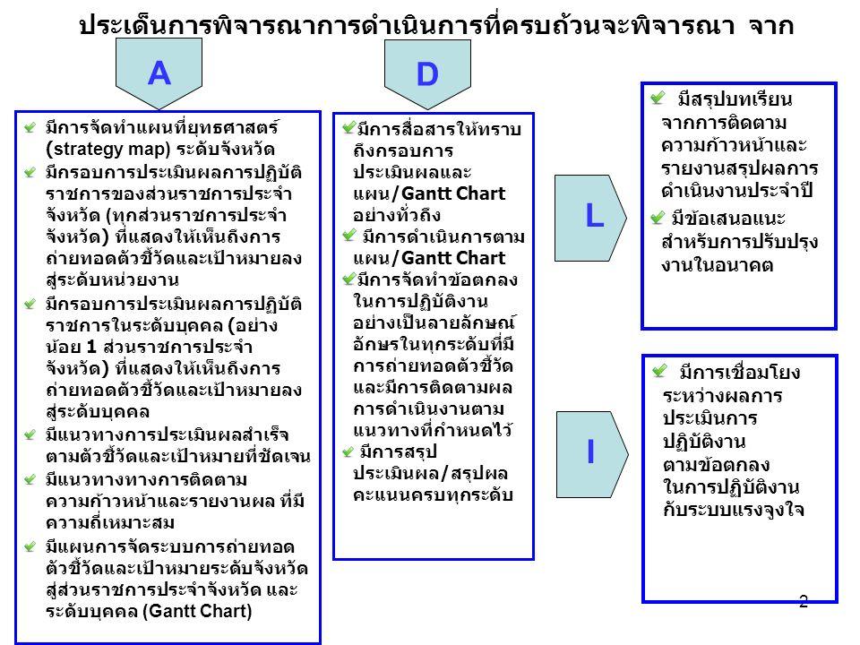 3 การจัดทำแผนที่ยุทธศาสตร์ (strategy map) ระดับ จังหวัด และการแสดงให้เห็นถึงถ่ายทอดตัวชี้วัดและ เป้าหมายลงสู่ระดับส่วนราชการประจำจังหวัด และระดับ บุคคล มีการสื่อสาร ทำความเข้าใจอย่างทั่วถึงและภายใน ระยะเวลาที่เหมาะสม เพื่อให้บุคลากรในจังหวัดทราบถึง วิธีการ / กระบวนการในการถ่ายทอดตัวชี้วัดและเป้าหมาย จากระดับจังหวัดสู่ส่วนราชการประจำจังหวัด และระดับ บุคคลเพื่อให้บุคลากรมีความรู้ ความเข้าใจและสามารถ มีส่วนร่วม ในการดำเนินการตามระบบการถ่ายทอดตัวชี้วัด และเป้าหมายของจังหวัด ได้อย่างถูกต้อง การถ่ายทอดตัวชี้วัดและเป้าหมายระดับองค์การ สู่ระดับหน่วยงานและระดับบุคคล ครอบคลุมถึง