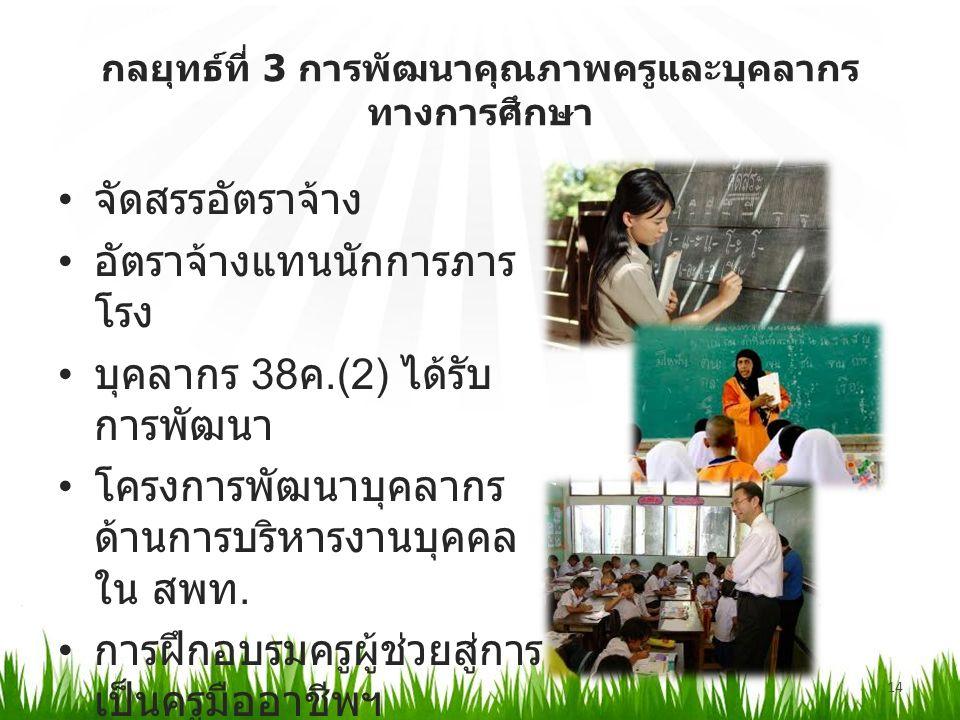 กลยุทธ์ที่ 3 การพัฒนาคุณภาพครูและบุคลากร ทางการศึกษา 14 จัดสรรอัตราจ้าง อัตราจ้างแทนนักการภาร โรง บุคลากร 38 ค.(2) ได้รับ การพัฒนา โครงการพัฒนาบุคลากร ด้านการบริหารงานบุคคล ใน สพท.