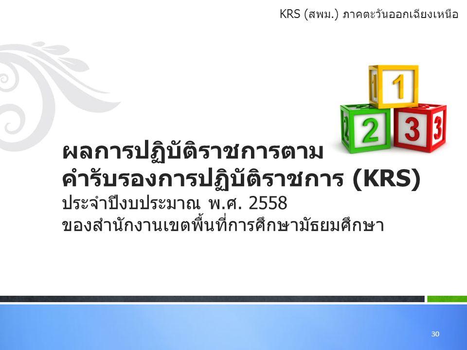 30 ผลการปฏิบัติราชการตาม คำรับรองการปฏิบัติราชการ (KRS) ประจำปีงบประมาณ พ.ศ.