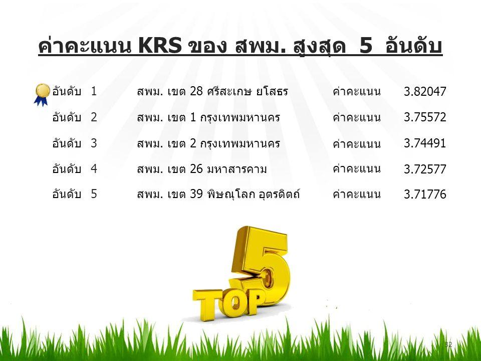 ค่าคะแนน KRS ของ สพม. สูงสุด 5 อันดับ 32 อันดับ1สพม.