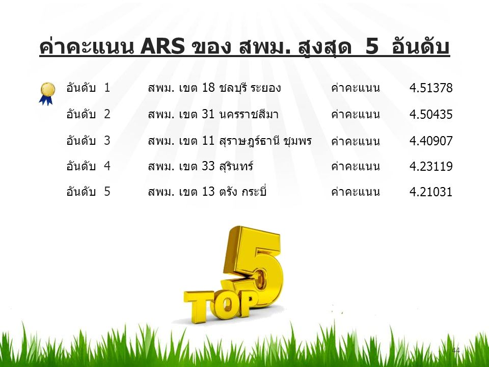 ค่าคะแนน ARS ของ สพม. สูงสุด 5 อันดับ 44 อันดับ1สพม.