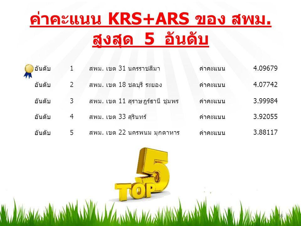 ค่าคะแนน KRS+ARS ของ สพม. สูงสุด 5 อันดับ 56 อันดับ1 สพม.