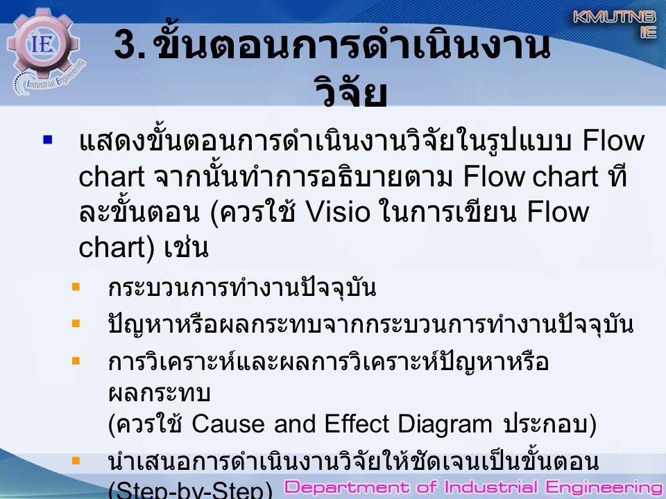 3. ขั้นตอนการดำเนินงาน วิจัย  แสดงขั้นตอนการดำเนินงานวิจัยในรูปแบบ Flow chart จากนั้นทำการอธิบายตาม Flow chart ที ละขั้นตอน ( ควรใช้ Visio ในการเขียน