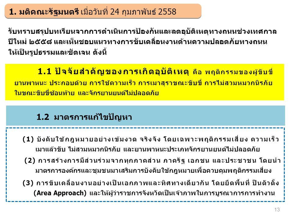 13 1. มติคณะรัฐมนตรี เมื่อวันที่ 24 กุมภาพันธ์ 2558 รับทราบสรุปบทเรียนจากการดำเนินการป้องกันและลดอุบัติเหตุทางถนนช่วงเทศกาล ปีใหม่ ๒๕๕๘ และเห็นชอบแนวท