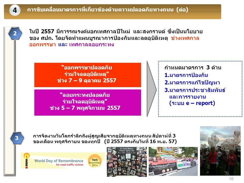 """4 การขับเคลื่อนมาตรการที่เกี่ยวข้องด้านความปลอดภัยทางถนน (ต่อ) """"ออกพรรษาปลอดภัย ร่วมใจลดอุบัติเหตุ"""" ช่วง 7 – 9 ตุลาคม 2557 """"ลอยกระทงปลอดภัย ร่วมใจลดอุ"""