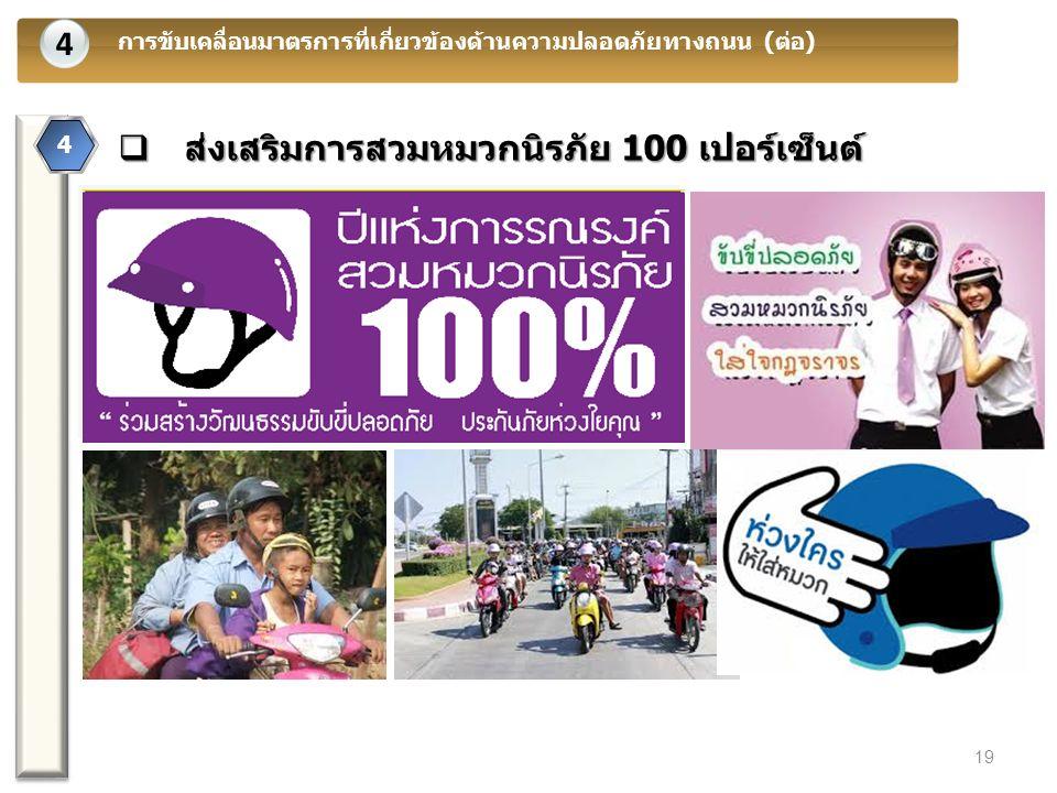 4 การขับเคลื่อนมาตรการที่เกี่ยวข้องด้านความปลอดภัยทางถนน (ต่อ) 4 19  ส่งเสริมการสวมหมวกนิรภัย 100 เปอร์เซ็นต์